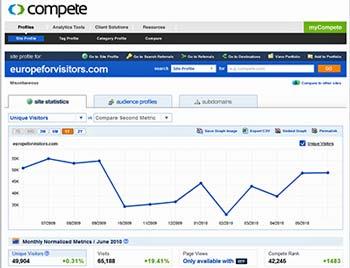 Compete.com screen shot